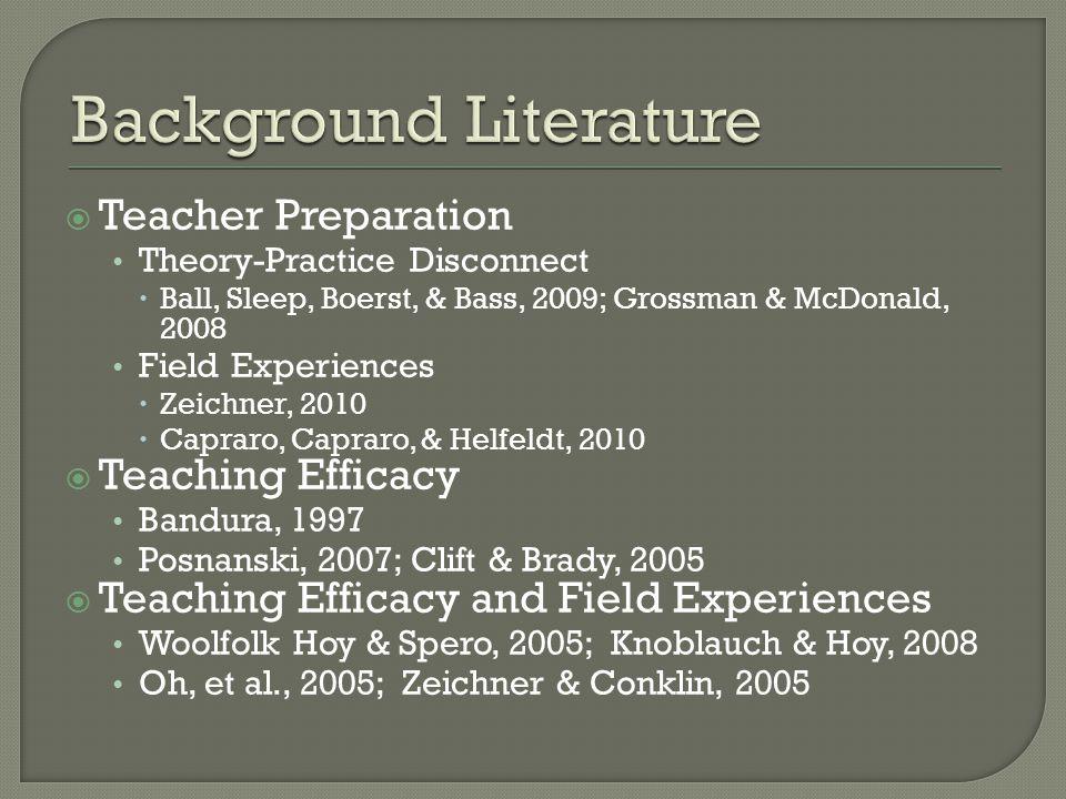  Teacher Preparation Theory-Practice Disconnect  Ball, Sleep, Boerst, & Bass, 2009; Grossman & McDonald, 2008 Field Experiences  Zeichner, 2010  Capraro, Capraro, & Helfeldt, 2010  Teaching Efficacy Bandura, 1997 Posnanski, 2007; Clift & Brady, 2005  Teaching Efficacy and Field Experiences Woolfolk Hoy & Spero, 2005; Knoblauch & Hoy, 2008 Oh, et al., 2005; Zeichner & Conklin, 2005