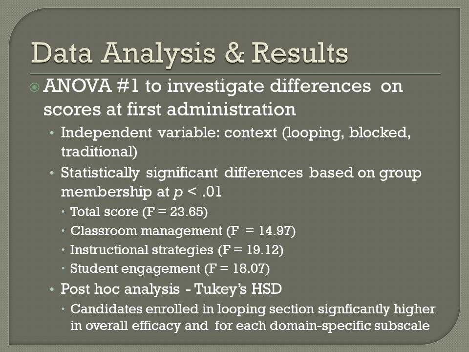  ANOVA #1 to investigate differences on scores at first administration Independent variable: context (looping, blocked, traditional) Statistically significant differences based on group membership at p <.01  Total score (F = 23.65)  Classroom management (F = 14.97)  Instructional strategies (F = 19.12)  Student engagement (F = 18.07) Post hoc analysis - Tukey's HSD  Candidates enrolled in looping section signficantly higher in overall efficacy and for each domain-specific subscale