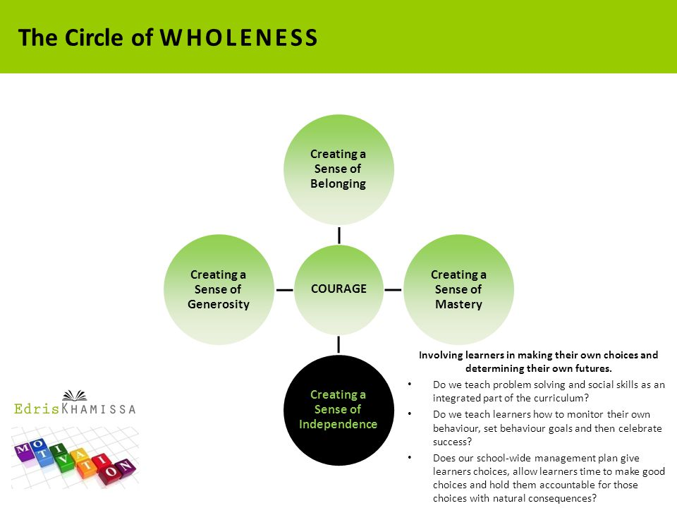The Circle of WHOLENESS Involving learners in making their own choices and determining their own futures.