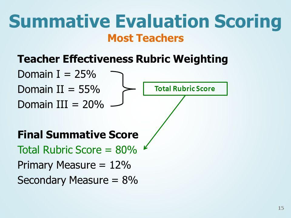 Summative Evaluation Scoring Most Teachers Teacher Effectiveness Rubric Weighting Domain I = 25% Domain II = 55% Domain III = 20% Final Summative Score Total Rubric Score = 80% Primary Measure = 12% Secondary Measure = 8% 15 Total Rubric Score