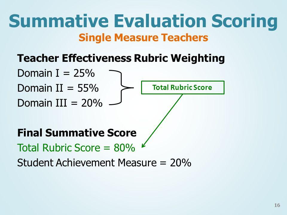 Teacher Effectiveness Rubric Weighting Domain I = 25% Domain II = 55% Domain III = 20% Final Summative Score Total Rubric Score = 80% Student Achievement Measure = 20% Summative Evaluation Scoring Single Measure Teachers 16 Total Rubric Score