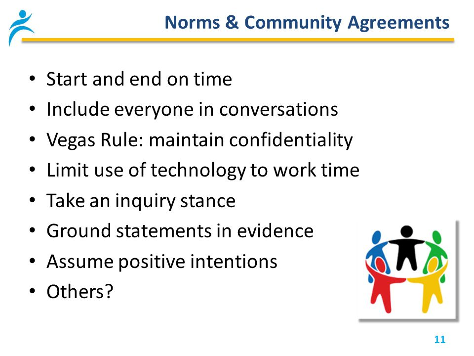 11 Norms & Community Agreements Start and end on time Include everyone in conversations Vegas Rule: maintain confidentiality Limit use of technology to work time Take an inquiry stance Ground statements in evidence Assume positive intentions Others
