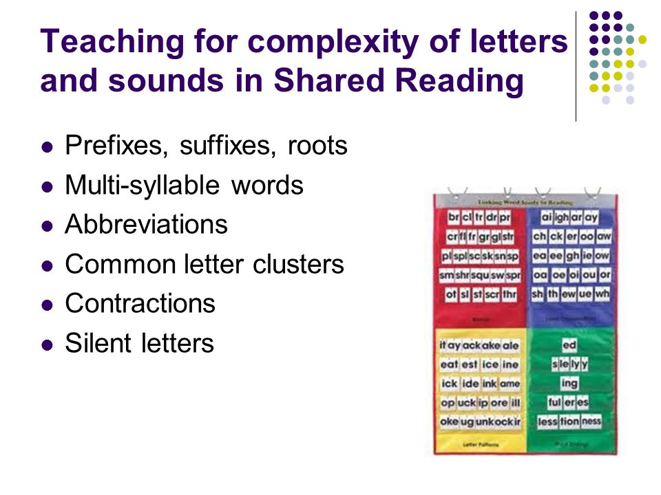 Teaching for complexity of letters and sounds in Shared Reading Prefixes, suffixes, roots Multi-syllable words Abbreviations Common letter clusters Co