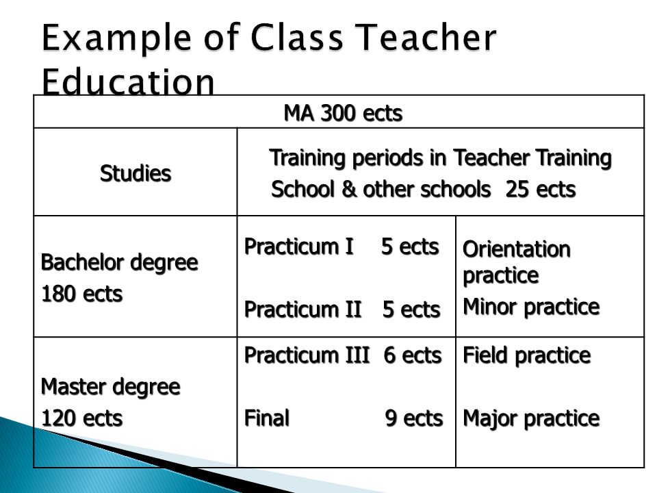 MA 300 ects MA 300 ectsStudies Training periods in Teacher Training School & other schools 25 ects School & other schools 25 ects Bachelor degree 180 ects Practicum I 5 ects Practicum II 5 ects Orientation practice Minor practice Master degree 120 ects Practicum III 6 ects Final 9 ects Field practice Major practice