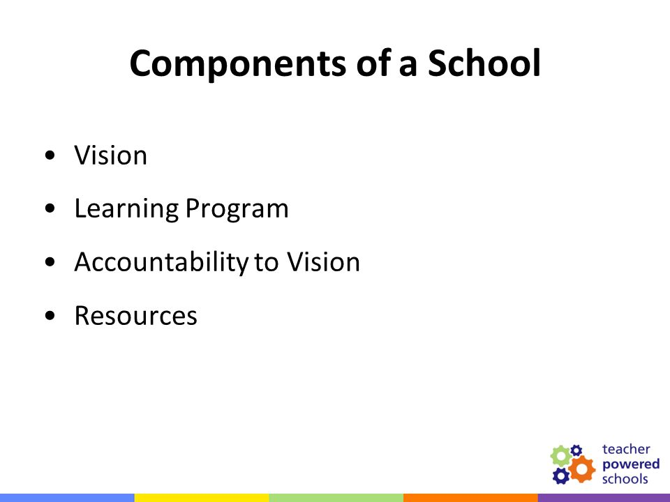 Vision Learning Program Accountability to Vision Resources Components of a School