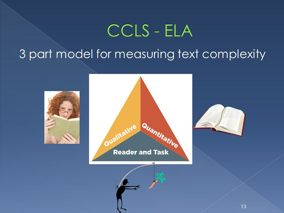 3 part model for measuring text complexity 13
