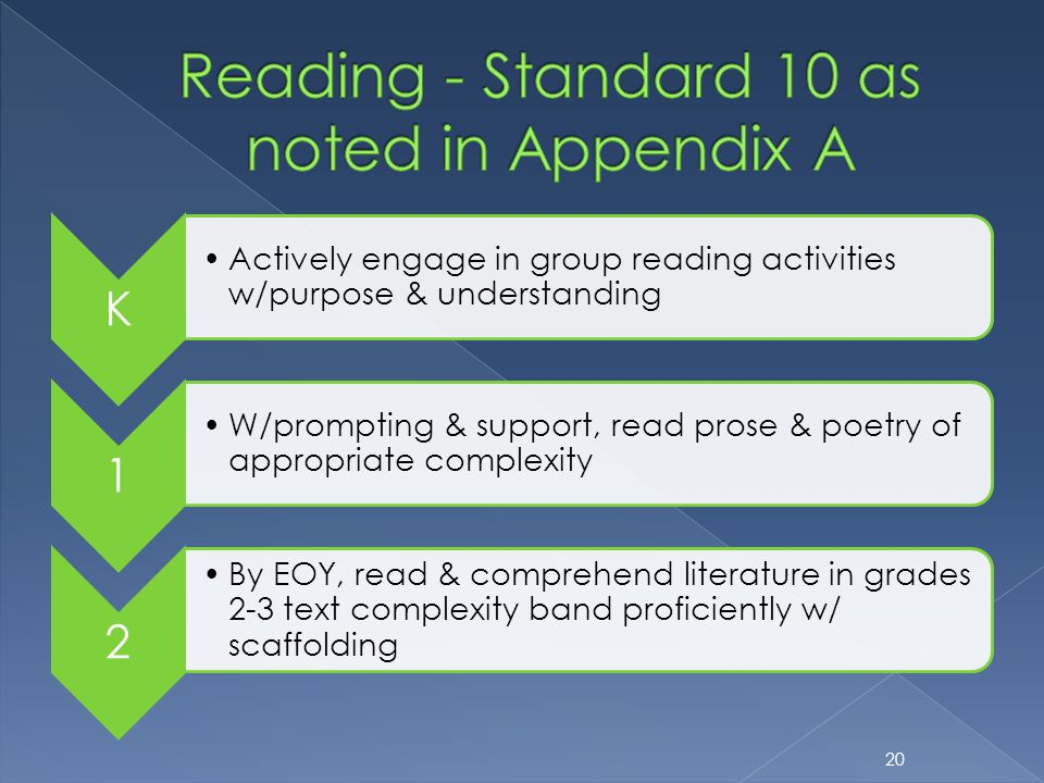 K Actively engage in group reading activities w/purpose & understanding 1 W/prompting & support, read prose & poetry of appropriate complexity 2 By EO