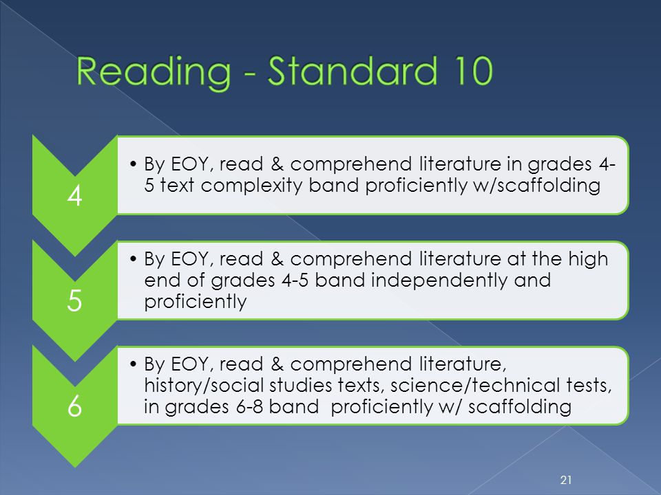 4 By EOY, read & comprehend literature in grades 4- 5 text complexity band proficiently w/scaffolding 5 By EOY, read & comprehend literature at the hi