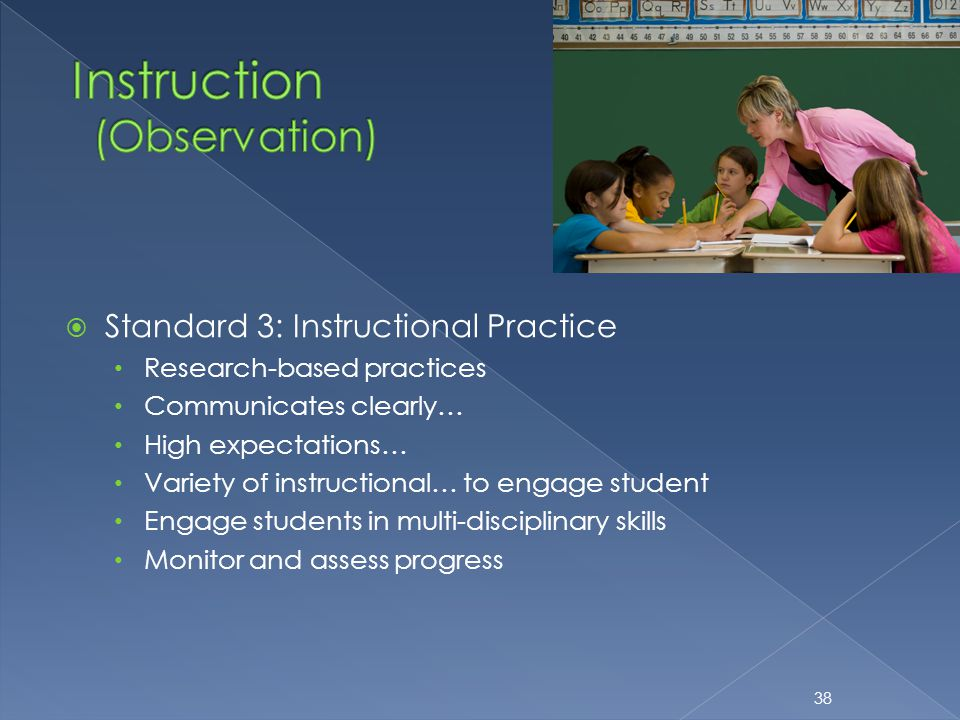  Standard 3: Instructional Practice Research-based practices Communicates clearly… High expectations… Variety of instructional… to engage student Eng