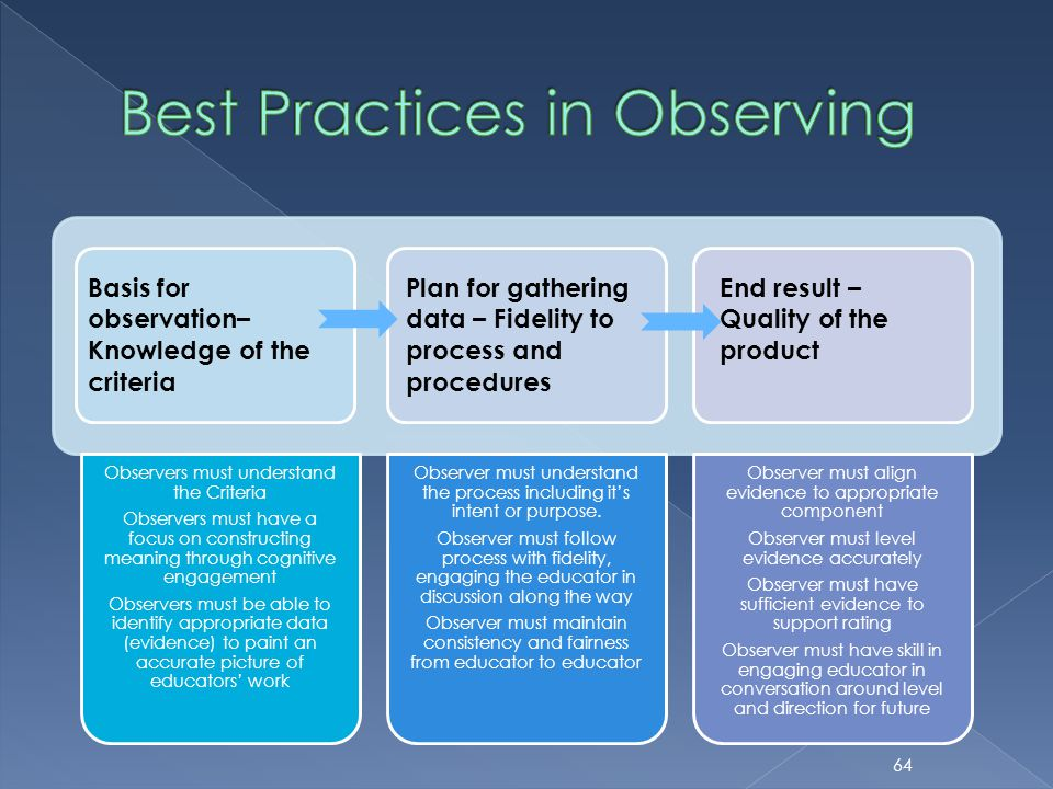 Observers must understand the Criteria Observers must have a focus on constructing meaning through cognitive engagement Observers must be able to iden