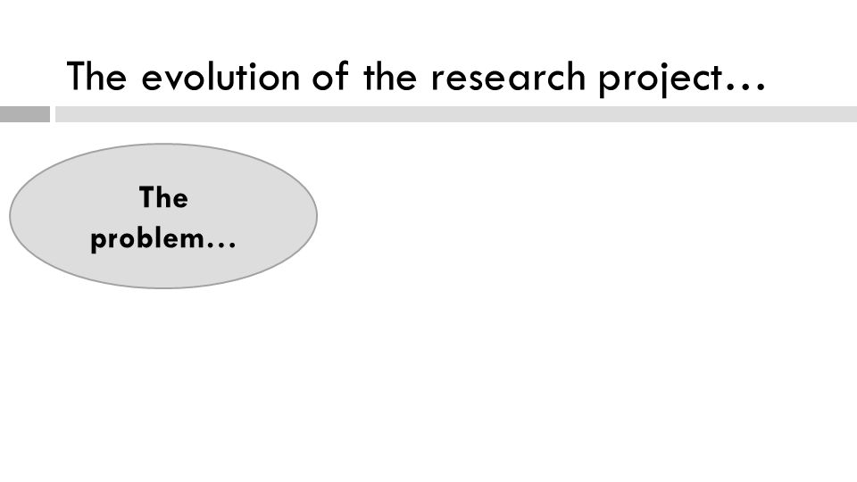 The evolution of the research project… The problem…