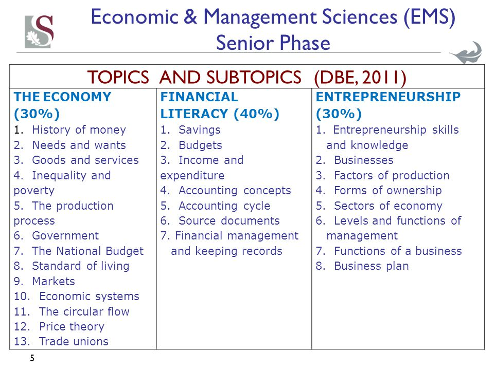 6 SUBJECTS AND TOPICS ECONOMICS Macroeconomics (25%) Microeconomics (25%) Economic pursuits (25%) Contemporary economic issues (25%) ACCOUNTING Financial Accounting (50-60%) Managerial Accounting (20-25%) Managing resources (20-25%) BUSINESS STUDIES Business Environments (25%) Business Venture (25%) Business Roles (25%) Business Operation (25%) BUSINESS EDUCATION - FET-PHASE
