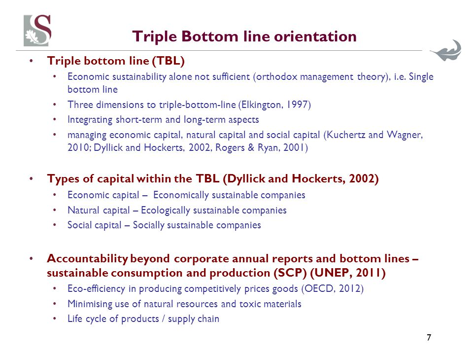 Triple Bottom line orientation Triple bottom line (TBL) Economic sustainability alone not sufficient (orthodox management theory), i.e. Single bottom