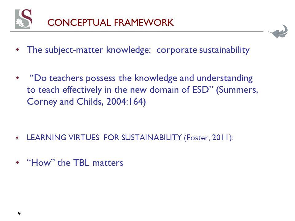 Conclusion: 3BL matters – how.