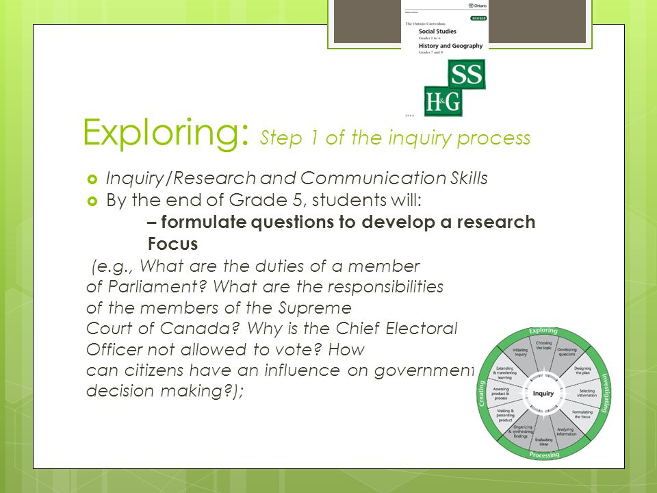 Exploring: Step 1 of the inquiry process  Inquiry/Research and Communication Skills  By the end of Grade 5, students will: – formulate questions to develop a research Focus (e.g., What are the duties of a member of Parliament.