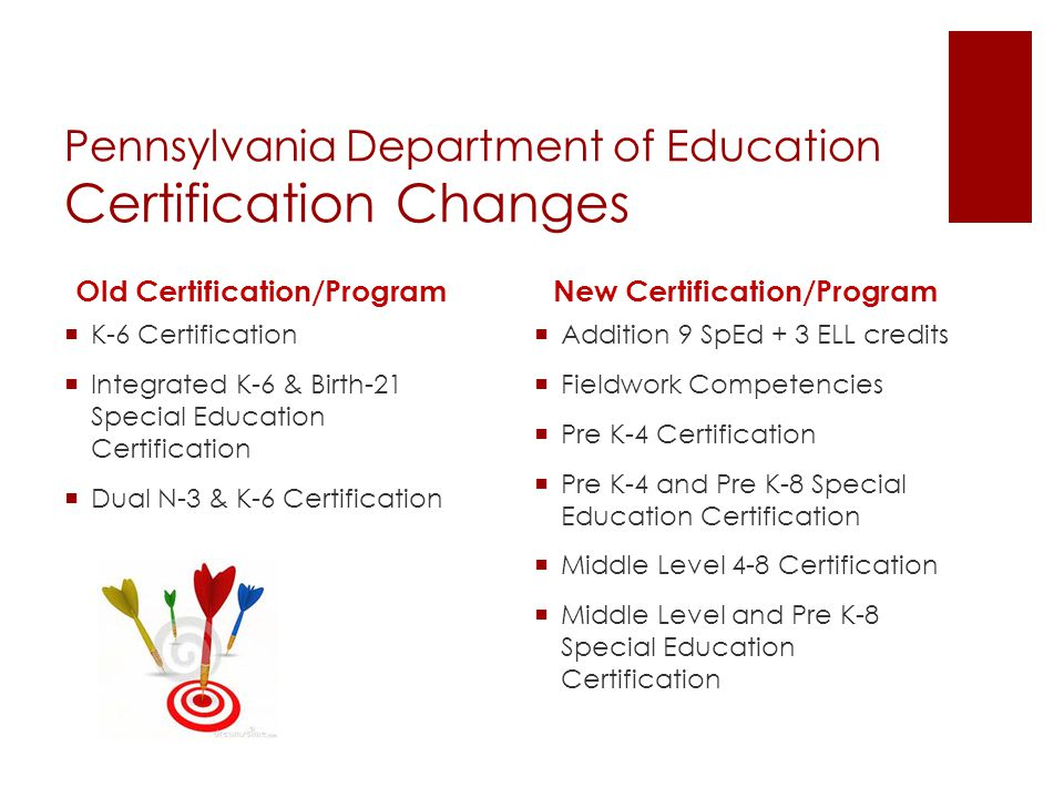 Pennsylvania Department of Education Certification Changes Old Certification/Program  K-6 Certification  Integrated K-6 & Birth-21 Special Education