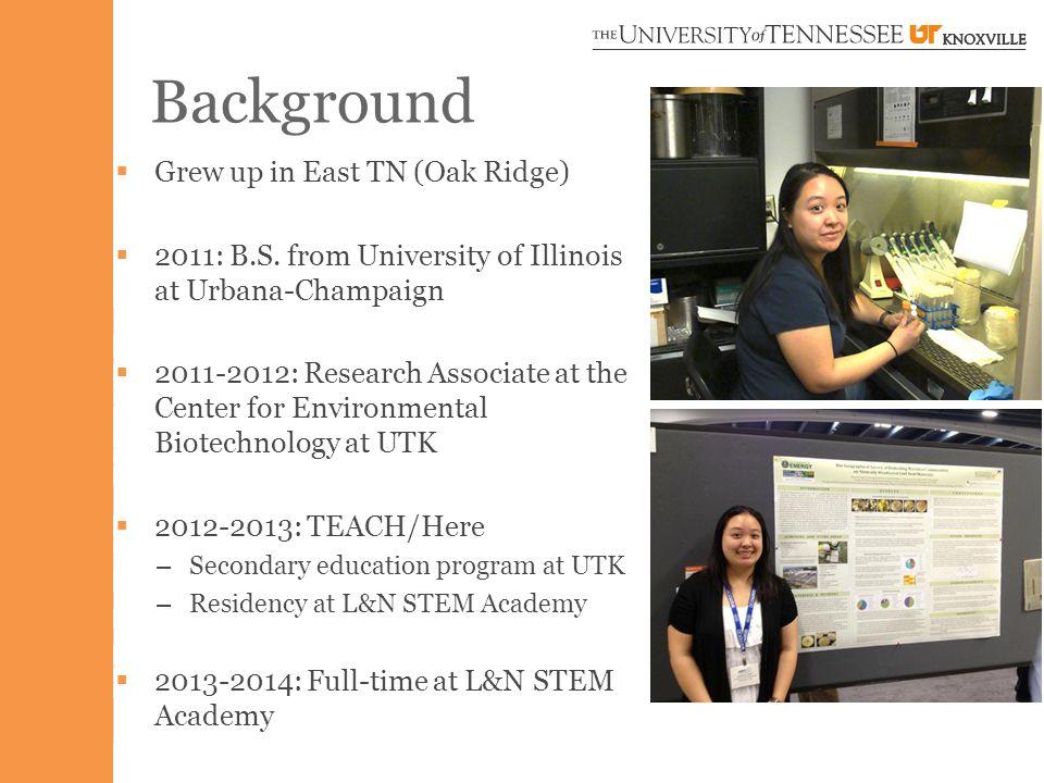 Background  Grew up in East TN (Oak Ridge)  2011: B.S.