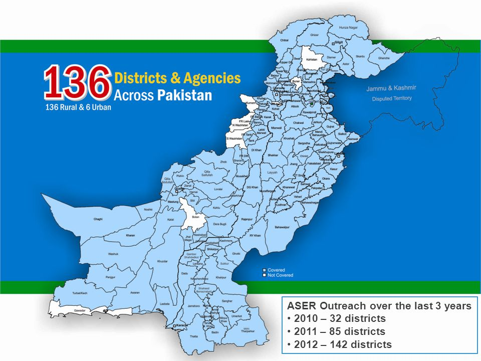 ASER Outreach over the last 3 years 2010 – 32 districts 2011 – 85 districts 2012 – 142 districts