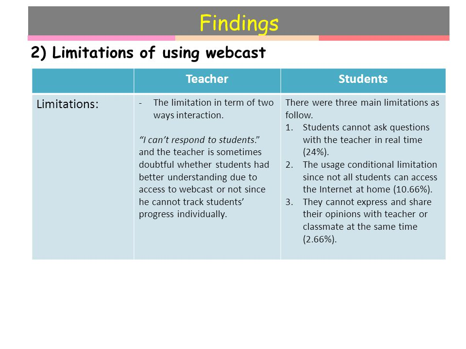 Findings 2) Limitations of using webcast TeacherStudents Limitations: -The limitation in term of two ways interaction.