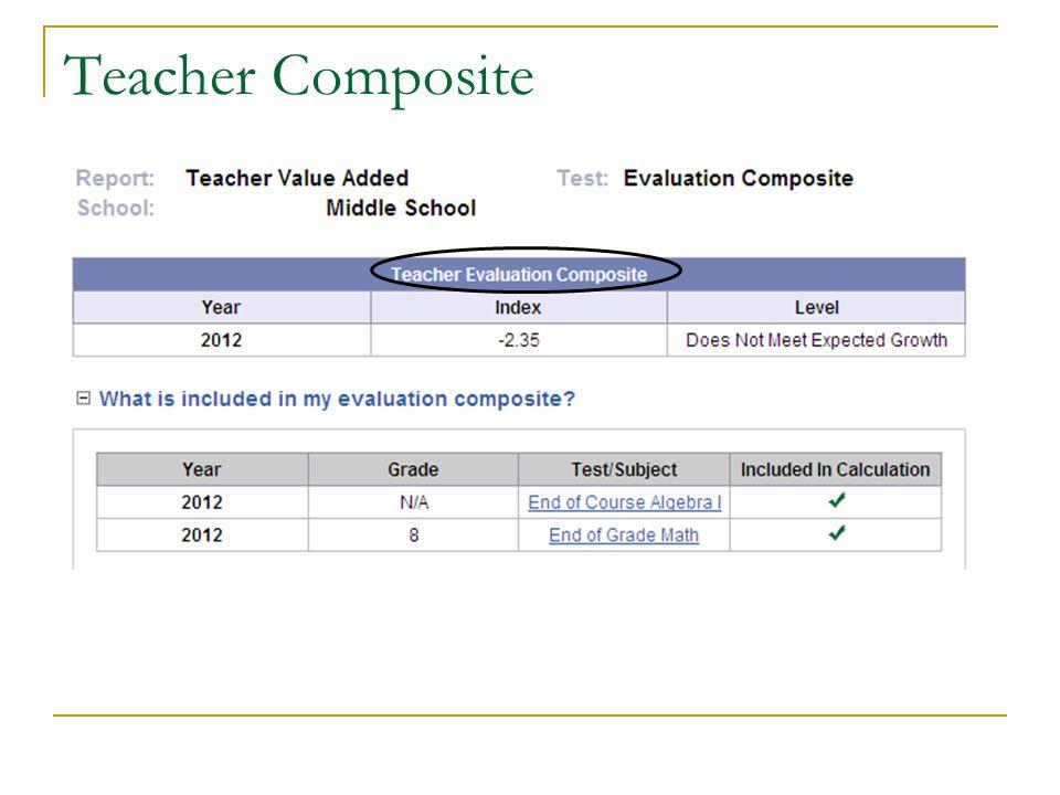 Teacher Composite