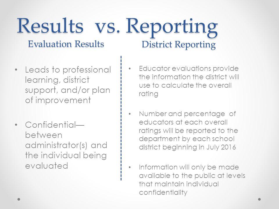 Results vs.