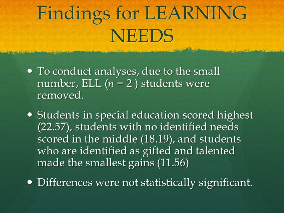 Findings for LEARNING NEEDS To conduct analyses, due to the small number, ELL ( n = 2 ) students were removed.