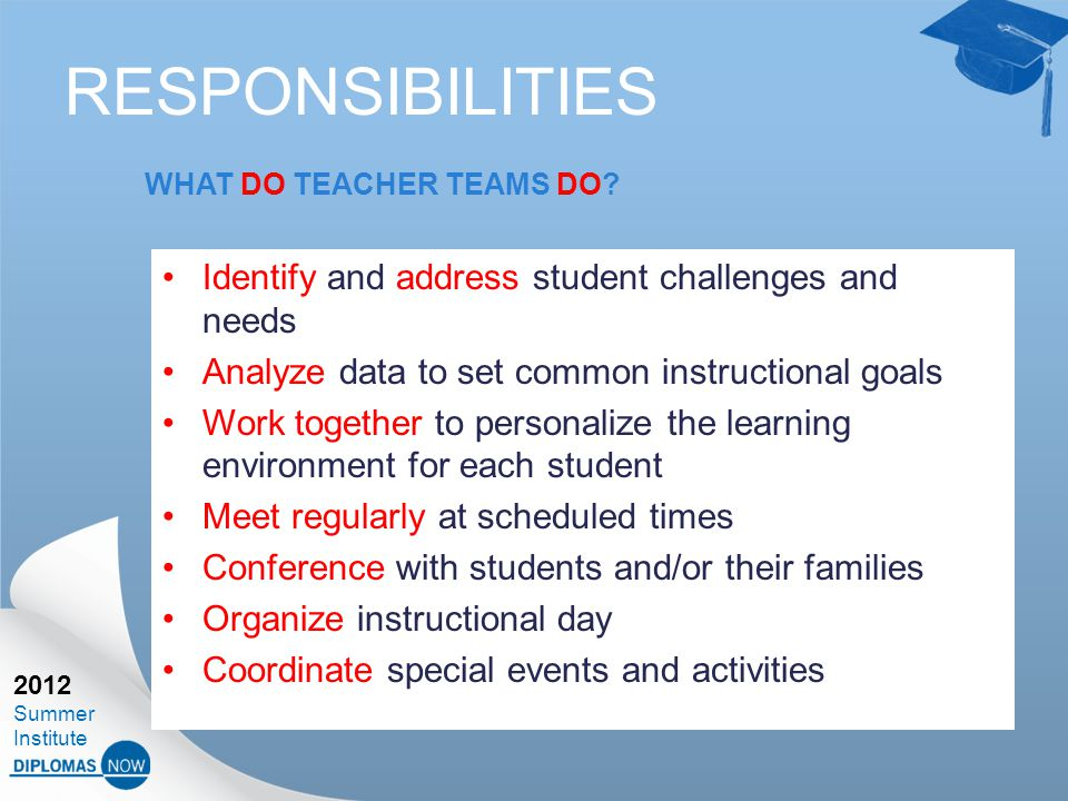 2012 Summer Institute RESPONSIBILITIES WHAT DO TEACHER TEAMS DO.