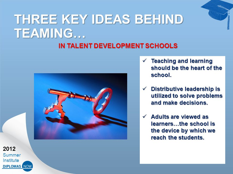 2012 Summer Institute THREE KEY IDEAS BEHIND TEAMING… IN TALENT DEVELOPMENT SCHOOLS Teaching and learning should be the heart of the school.