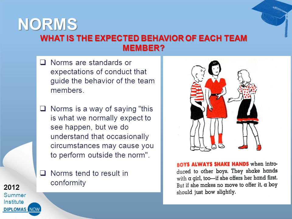 2012 Summer Institute NORMS  As a team, develop a prioritized list of four norms.