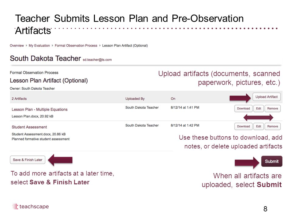 Observer Reviews Pre-Observation Form and Artifacts Returns to teacher for edits