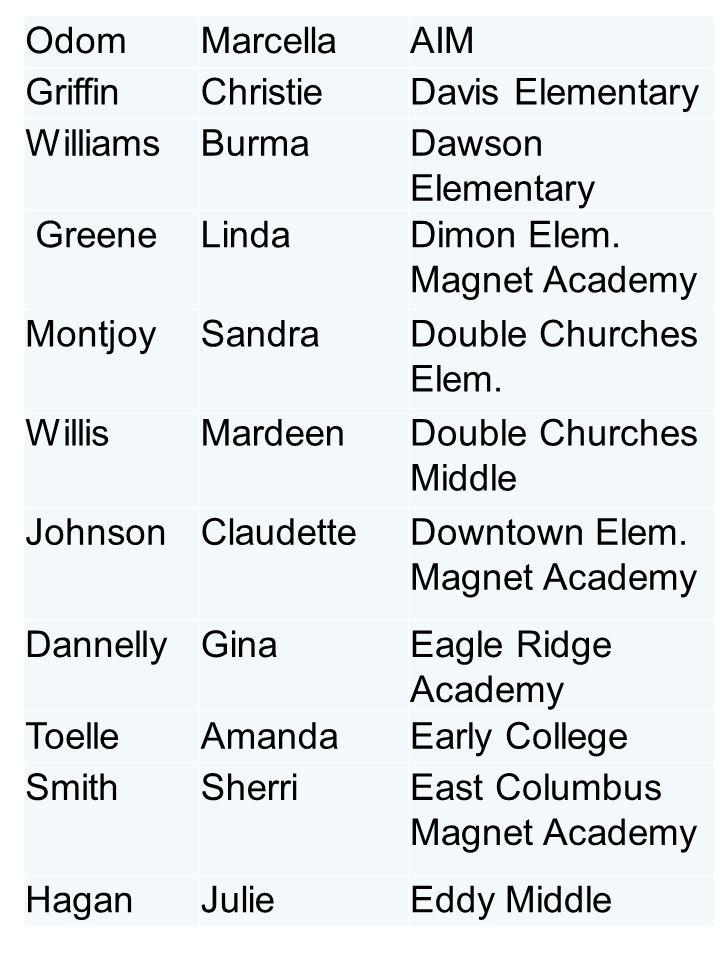 OdomMarcellaAIM GriffinChristieDavis Elementary WilliamsBurmaDawson Elementary GreeneLindaDimon Elem. Magnet Academy MontjoySandraDouble Churches Elem
