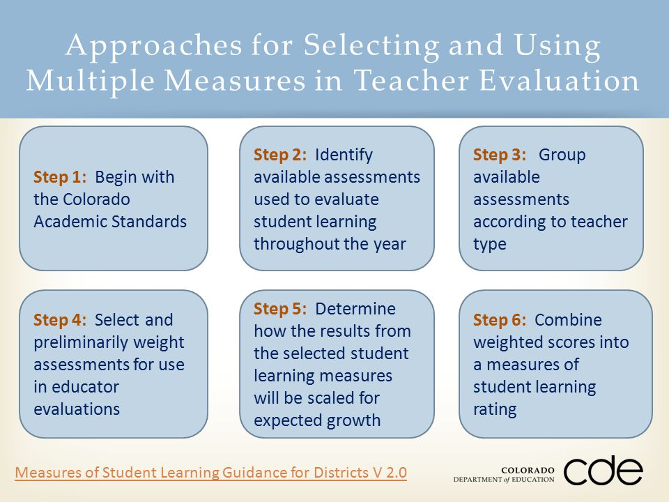 Approaches for Selecting and Using Multiple Measures in Teacher Evaluation Step 1: Begin with the Colorado Academic Standards Step 3: Group available assessments according to teacher type Step 2: Identify available assessments used to evaluate student learning throughout the year Step 4: Select and preliminarily weight assessments for use in educator evaluations Step 5: Determine how the results from the selected student learning measures will be scaled for expected growth Step 6: Combine weighted scores into a measures of student learning rating Measures of Student Learning Guidance for Districts V 2.0