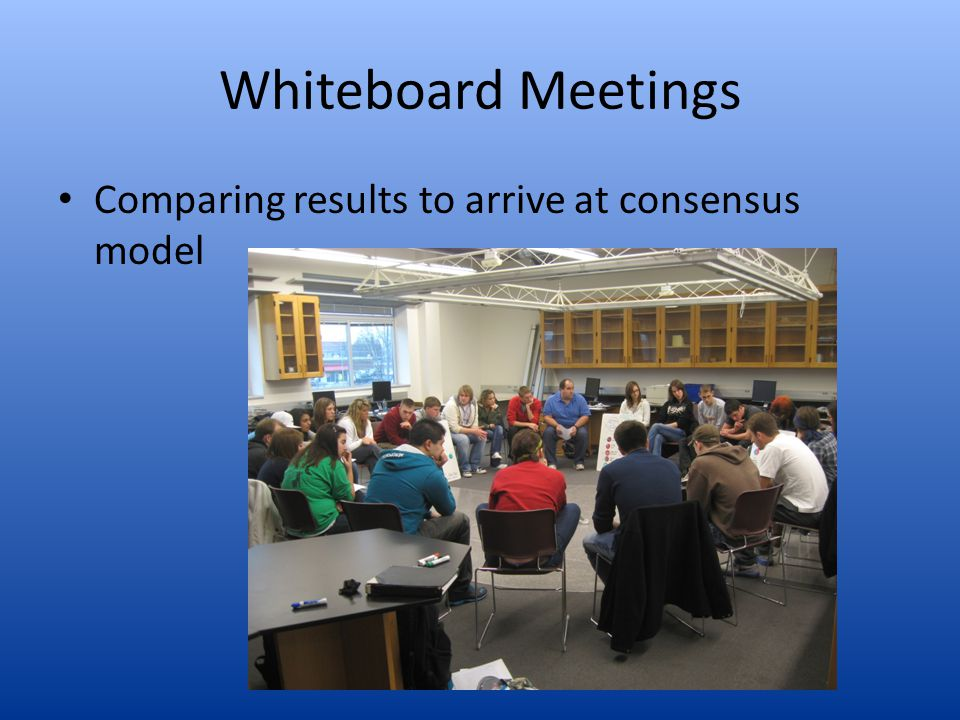 Whiteboard Meetings Comparing results to arrive at consensus model