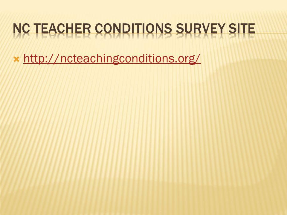  http://ncteachingconditions.org/ http://ncteachingconditions.org/