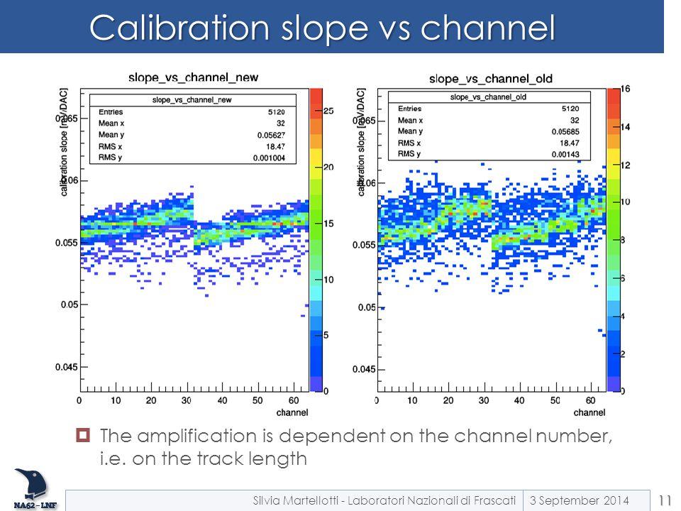 Calibration slope vs channel 3 September 2014Silvia Martellotti - Laboratori Nazionali di Frascati11  The amplification is dependent on the channel n