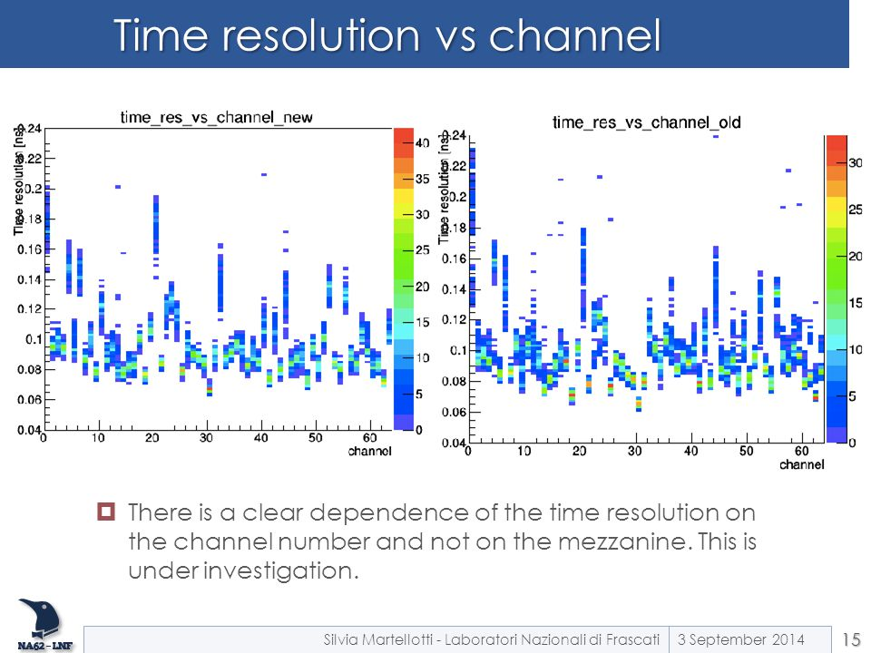 Time resolution vs channel 3 September 2014Silvia Martellotti - Laboratori Nazionali di Frascati15  There is a clear dependence of the time resolution on the channel number and not on the mezzanine.