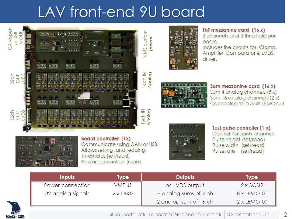 LAV front-end 9U board 3 September 2014Silvia Martellotti - Laboratori Nazionali di Frascati2 ToT mezzanine card (16 x) 2 channels and 2 threshold per