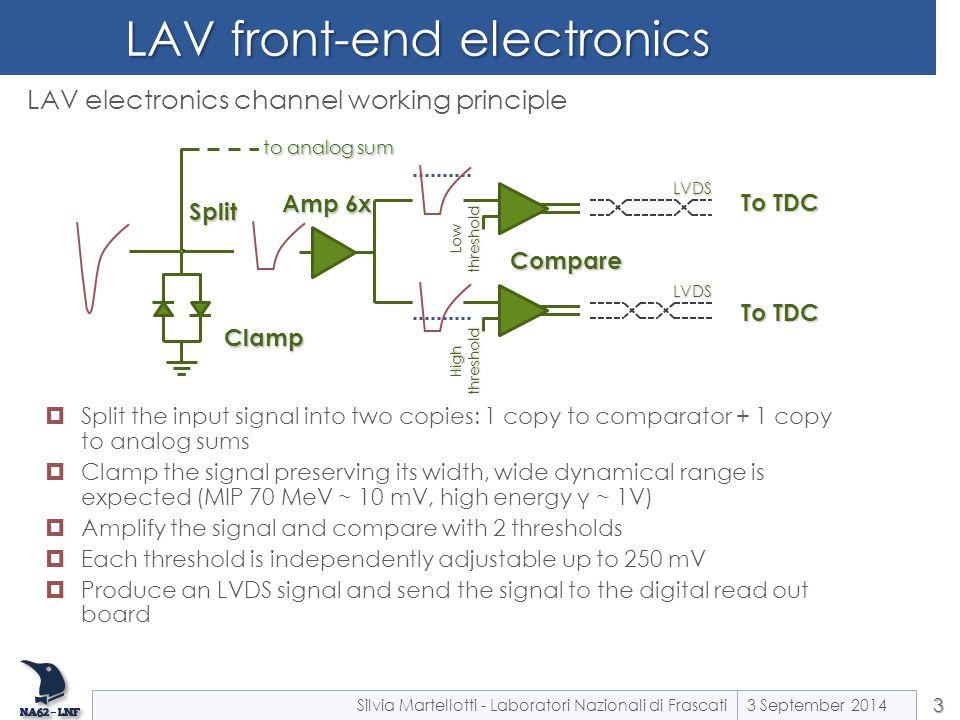 LAV front-end electronics LAV electronics channel working principle 3 September 2014Silvia Martellotti - Laboratori Nazionali di Frascati3  Split the