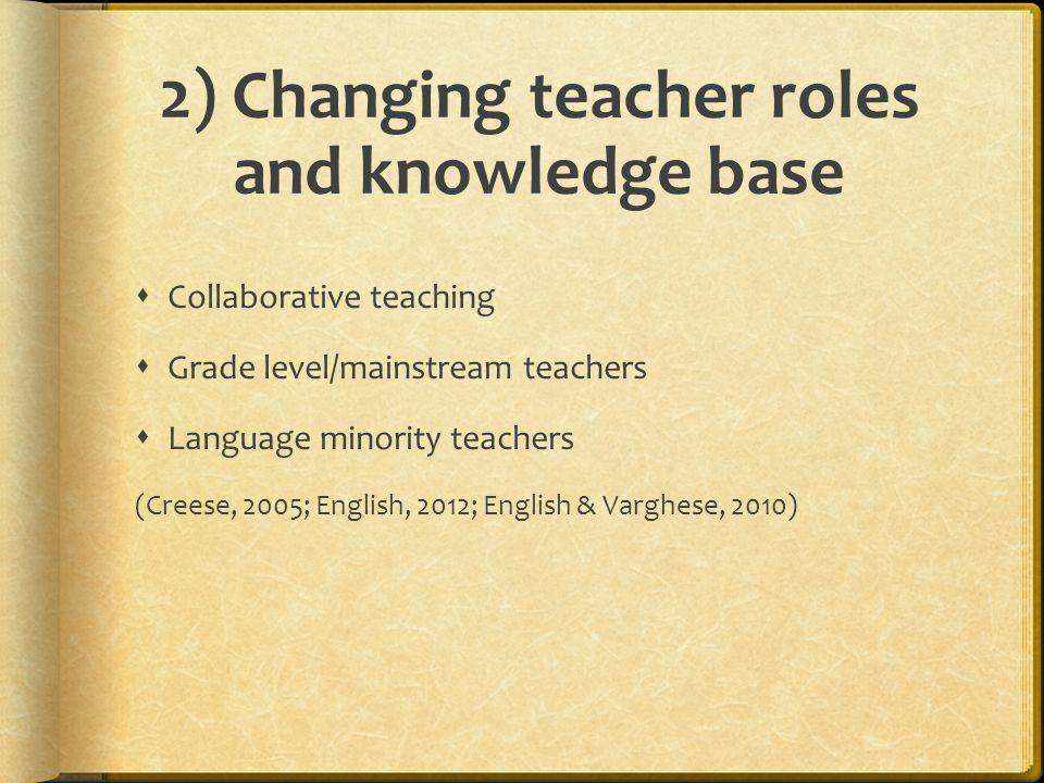 2) Changing teacher roles and knowledge base  Collaborative teaching  Grade level/mainstream teachers  Language minority teachers (Creese, 2005; English, 2012; English & Varghese, 2010)