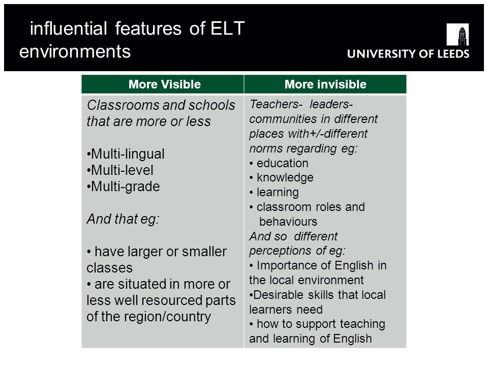 influential features of ELT environments More VisibleMore invisible Classrooms and schools that are more or less Multi-lingual Multi-level Multi-grade And that eg: have larger or smaller classes are situated in more or less well resourced parts of the region/country Teachers- leaders- communities in different places with+/-different norms regarding eg: education knowledge learning classroom roles and behaviours And so different perceptions of eg: Importance of English in the local environment Desirable skills that local learners need how to support teaching and learning of English 8