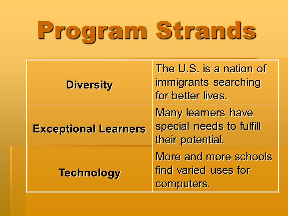 Program Strands Diversity The U.S. is a nation of immigrants searching for better lives.