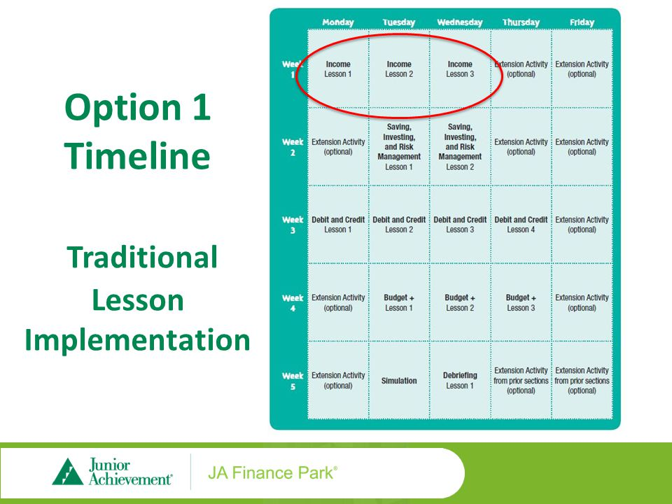 Option 1 Timeline Traditional Lesson Implementation