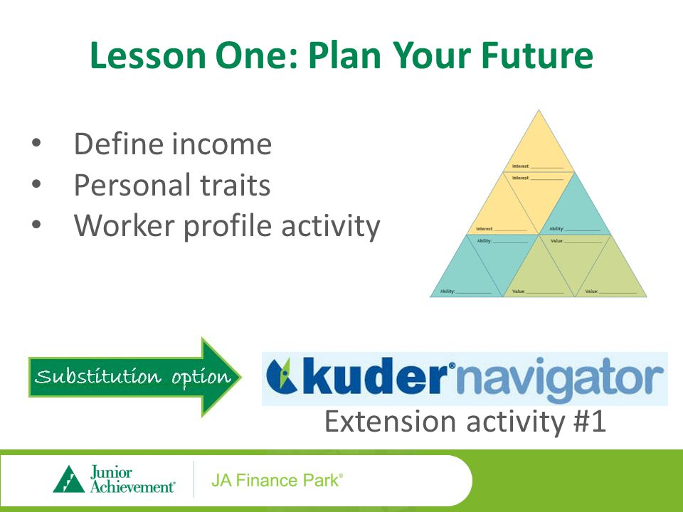 Define income Personal traits Worker profile activity Extension activity #1 Lesson One: Plan Your Future