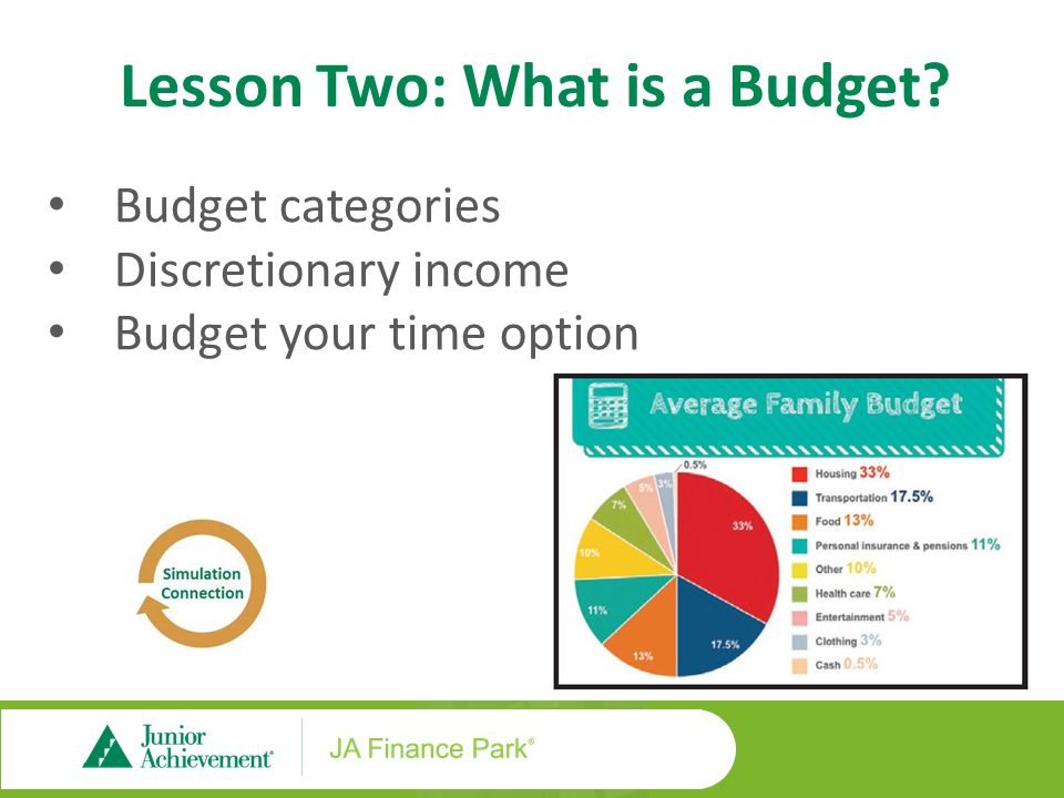 Budget categories Discretionary income Budget your time option Lesson Two: What is a Budget?