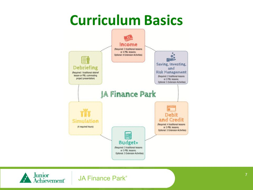 Curriculum Basics 7