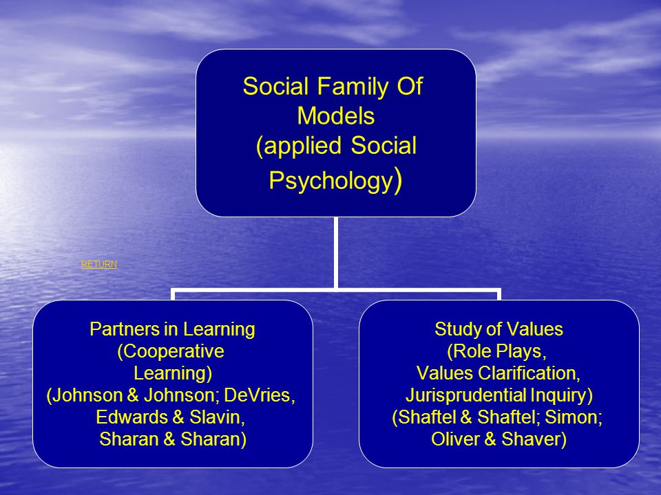 Social Family Of Models (applied Social Psychology) Partners in Learning (Cooperative Learning) (Johnson & Johnson; DeVries, Edwards & Slavin, Sharan