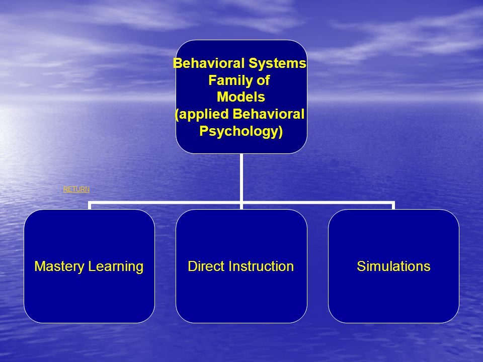 Behavioral Systems Family of Models (applied Behavioral Psychology) Mastery LearningDirect InstructionSimulations RETURN