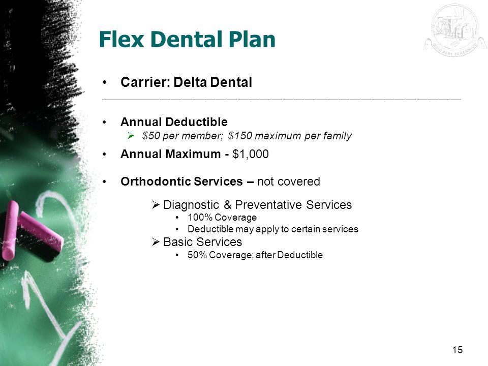 15 Flex Dental Plan Carrier: Delta Dental _________________________________________________________________________________________________ Annual Ded