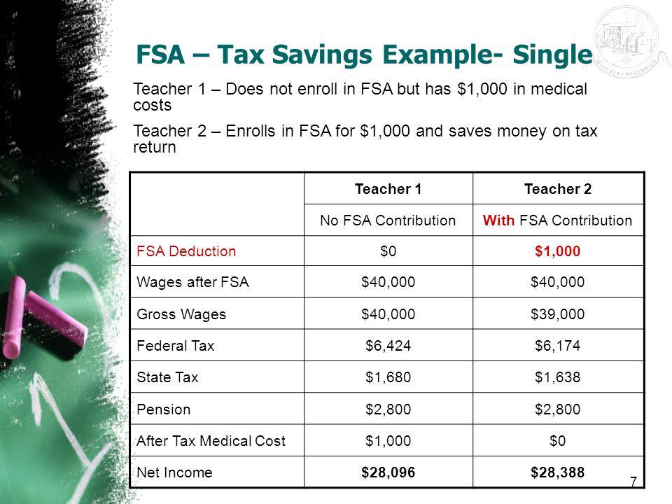 7 FSA – Tax Savings Example- Single Teacher 1Teacher 2 No FSA ContributionWith FSA Contribution FSA Deduction$0$1,000 Wages after FSA$40,000 Gross Wag