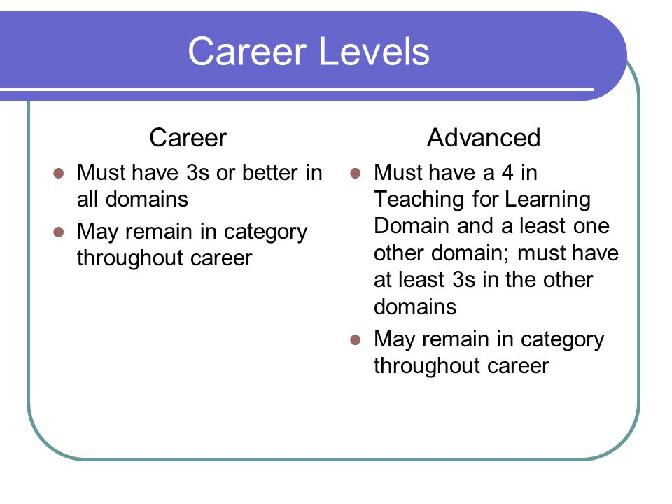 Career Levels Career Must have 3s or better in all domains May remain in category throughout career Advanced Must have a 4 in Teaching for Learning Domain and a least one other domain; must have at least 3s in the other domains May remain in category throughout career